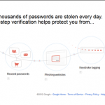 Website Hijacking Prevention With Google 2 Step Verificaiton